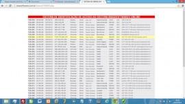 Sistema Identificação Cidade E Estado Pelo Ip Com Fonte Php